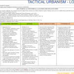 Livingston Tactical Urbanism Logic Model